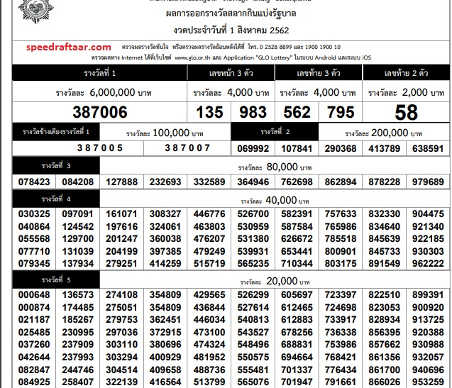 Thai Lottery Results 01-09-2019 Today-(Released) Thailand