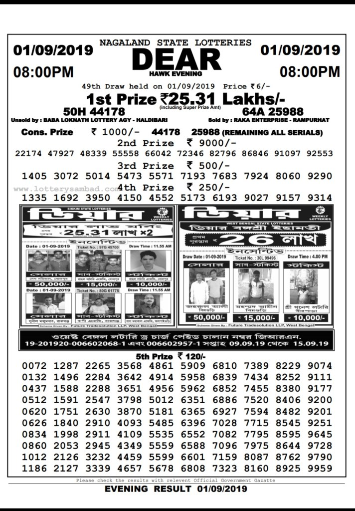 Nagaland Lottery Dear Hawk Results 01/09/2019 Declared Today