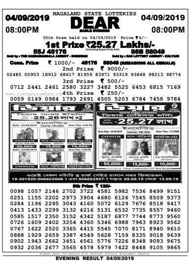 Nagaland Lottery Dear Eagle Results (04/09/2019) Released