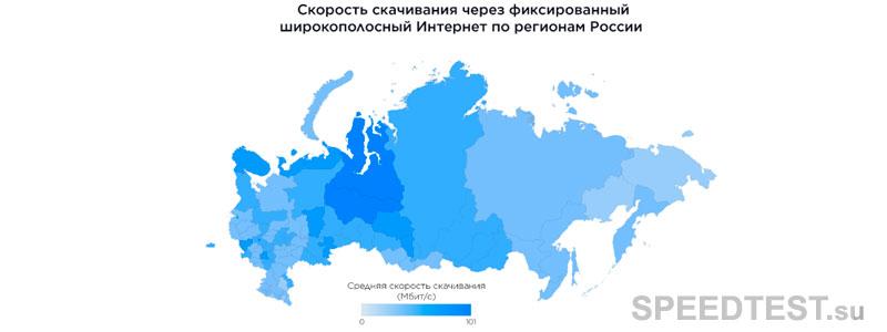 متوسط سرعة الإنترنت في مدن روسيا