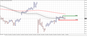 dax futures h4.png