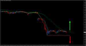 dax futures 5m.png