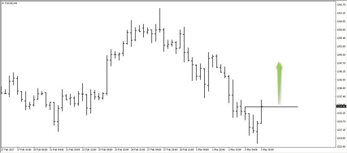 zloto Zmienność ponownie na tapecie   S&P 500, Srebro, Złoto, USDJPY