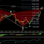 EURUSD - Primary Analysis - Aug-12 1918 PM (1 hour).png
