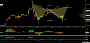 XAUUSD - Primary Analysis - Aug-22 1829 PM (30 min).png