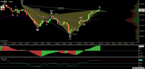 DE30EUR - Primary Analysis - Aug-23 0841 AM (1 hour).png
