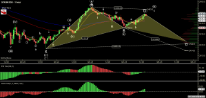 SPX500USD - Primary Analysis - Aug-24 1531 PM (1 hour).png