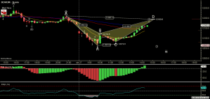 DE30EUR - Primary Analysis - Aug-28 1442 PM (15 min).png