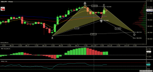 USDJPY - Primary Analysis - Sep-03 2252 PM (4 hour).png