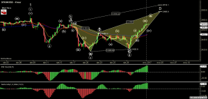 SPX500USD - Primary Analysis - Sep-01 0731 AM (4 hour).png