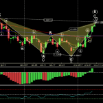 DE30EUR - Primary Analysis - Sep-12 2304 PM (1 day).png