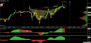 SPX500USD - Primary Analysis - Sep-24 0945 AM (1 day).png