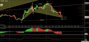 XAUUSD - Primary Analysis - Oct-20 1013 AM (30 min).png