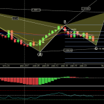 XAGUSD - Primary Analysis - Oct-27 2048 PM (1 day).png