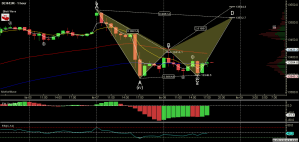 DE30EUR - Primary Analysis - Nov-08 1835 PM (1 hour).png