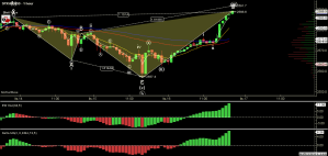 SPX500USD - Primary Analysis - Nov-16 2010 PM (1 hour).png