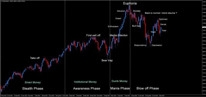 DAX Futures emocje Szczyt hossy na S&P 500 ?