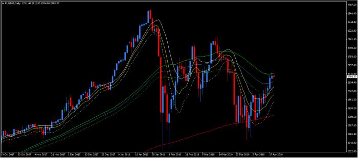 esf50sma Strach i irracjonalność na rynkach