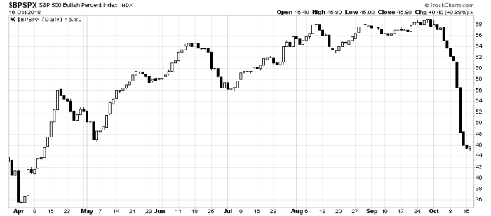 bpspx 1 E mini S&P 500 Futures   długa, czy krótka?