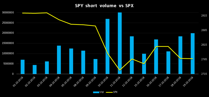 spy vol spx 1 E mini S&P 500, DAX Futures, FANG+, FTSE