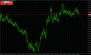 eurgbp-w1.png