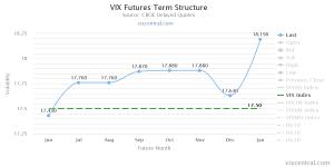 vix-futures-term-structu.png
