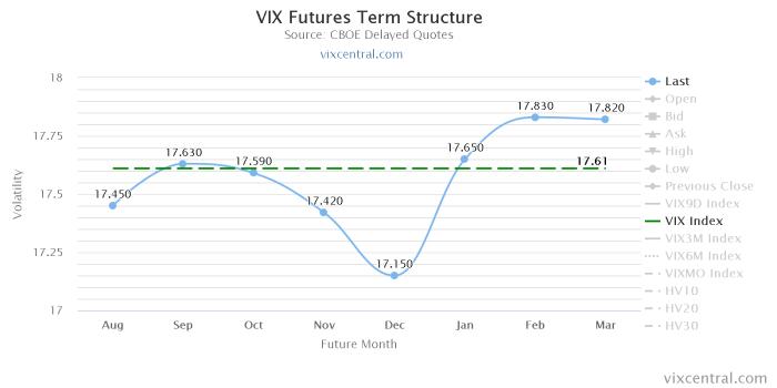 vix2 Kampania wrześniowa   tydzień #5