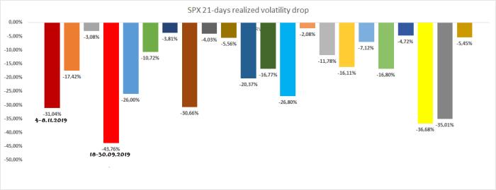 vol drop spx Kampania grudniowa – tydzień VII