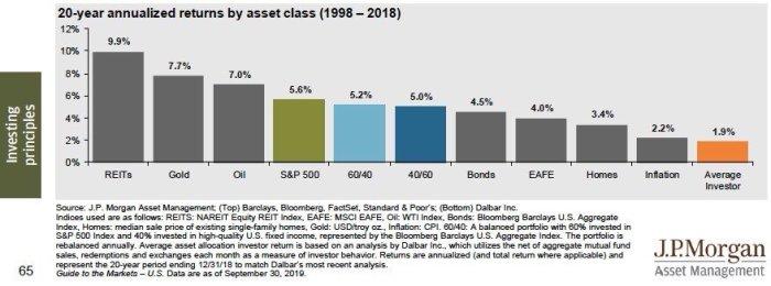 investors Punkt kulminacyjny – czego boją się Amerykanie? Okazja do wielkich wzrostów? II
