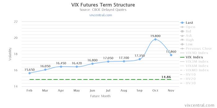 vix futures luty Portfel Q2 2020    ponownie spadkowo