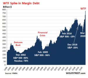Margin Debt 25 01 2021.jpg