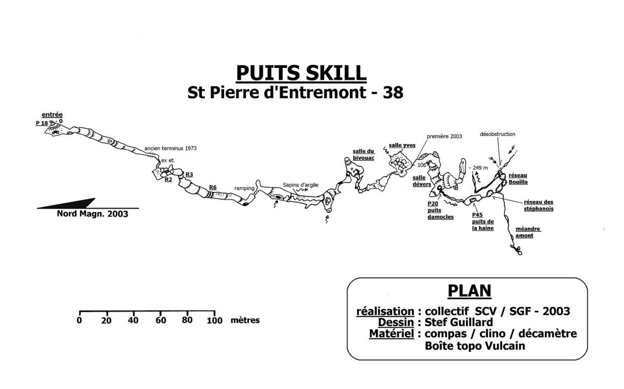 Plan puits Skill