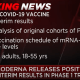 Moderna Says Their Vaccine Produces Antibodies To Coronavirus