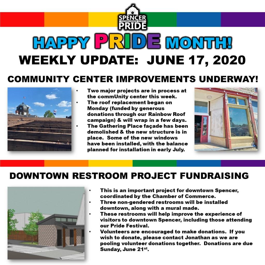 Weekly Update - June 17