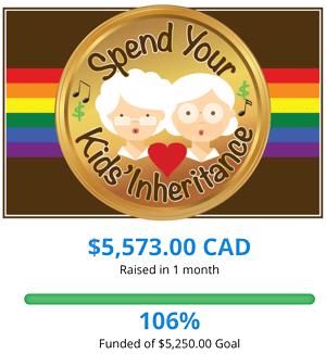 Successful Crowdfunding Campaign - Spend Your Kids' Inheritance - Toronto Fringe Festival