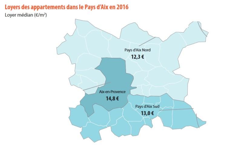 Loyer appartements Pays d'Aix 2016