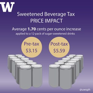 SugaryBeverageTax photo