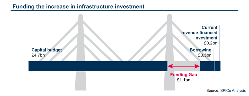 Blog_2018_Infrastructure_Bridge