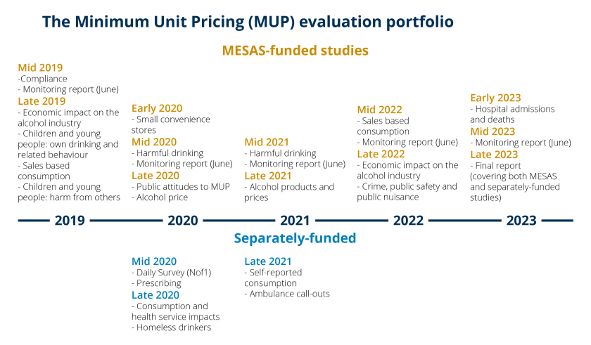 SPICe_2019_Health_MUP_Evaluation portfolio (3)