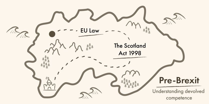 Image showing a fantasy map with a dotted line showing a route through the legislation that needs to be checked to understand devolved competence before Brexit.
