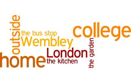 wordle_prepositions_place