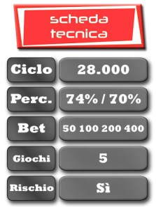 scheda tecnica power station gold slot