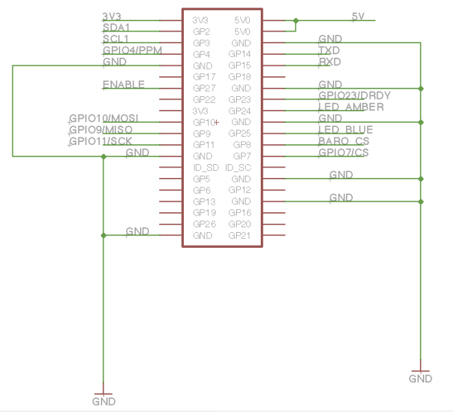 GPIO broken out, connections to sensors