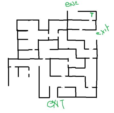 Jeg prøvde å kartlegge miljøene. Her er det første nivået.