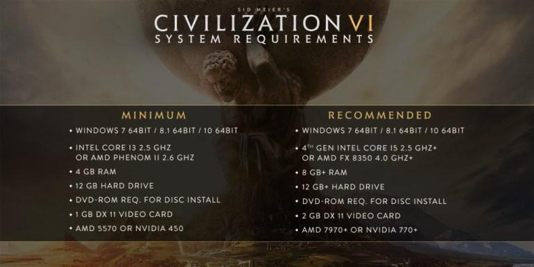 Dette er systemkravene til Civ6.