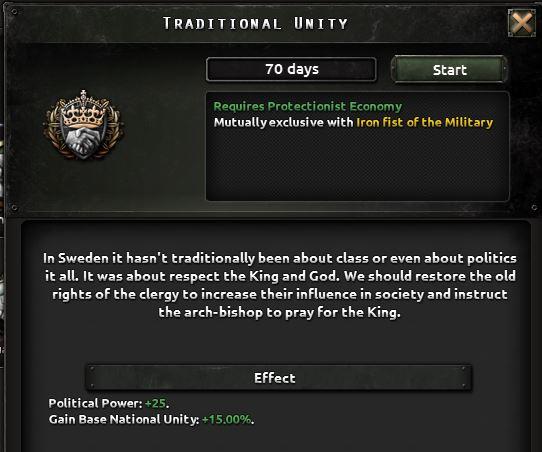 For konge og Gud!
