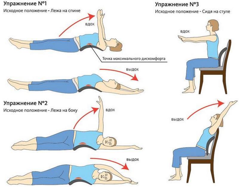 neck osteochondrosis exercises