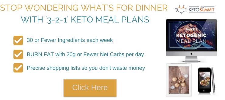Keto Diet: 3 2 1 Keto Meal Plans