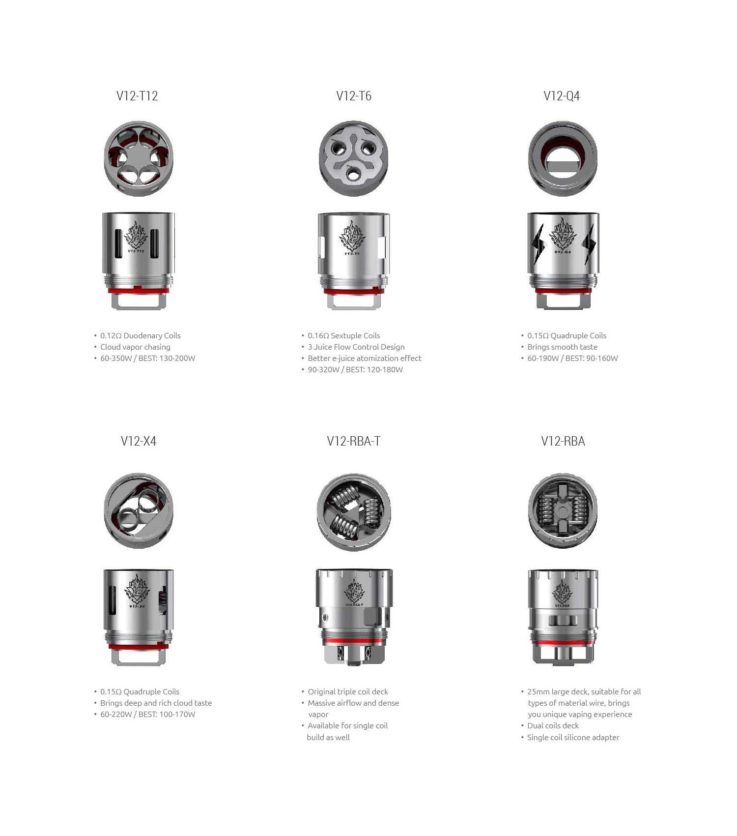 The Smok Tfv12 Cloud Beast King Preview