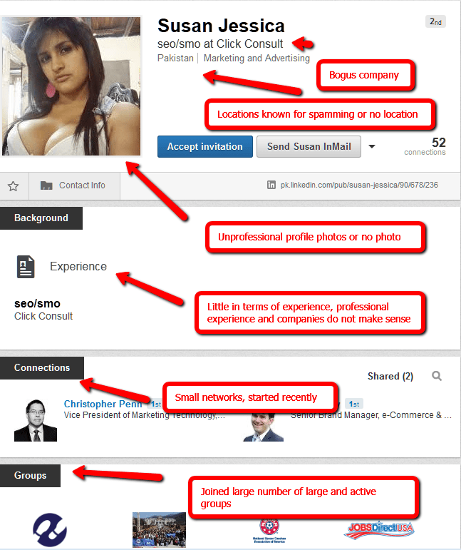 How To Detect A Fake Hookup Profile